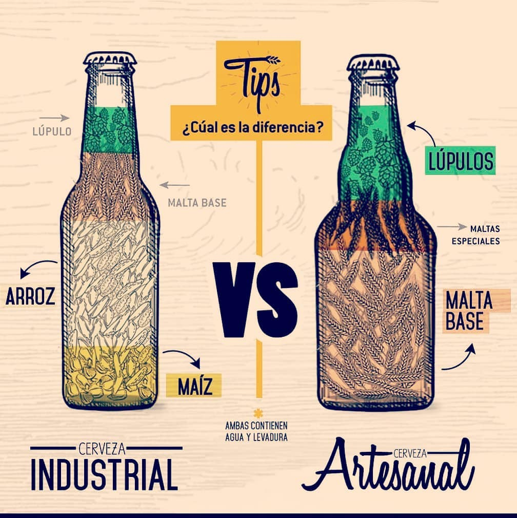 Artesanal Vs Industrial